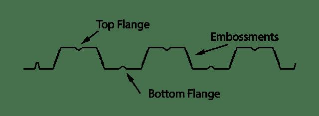 Metal Deck Composite Terms
