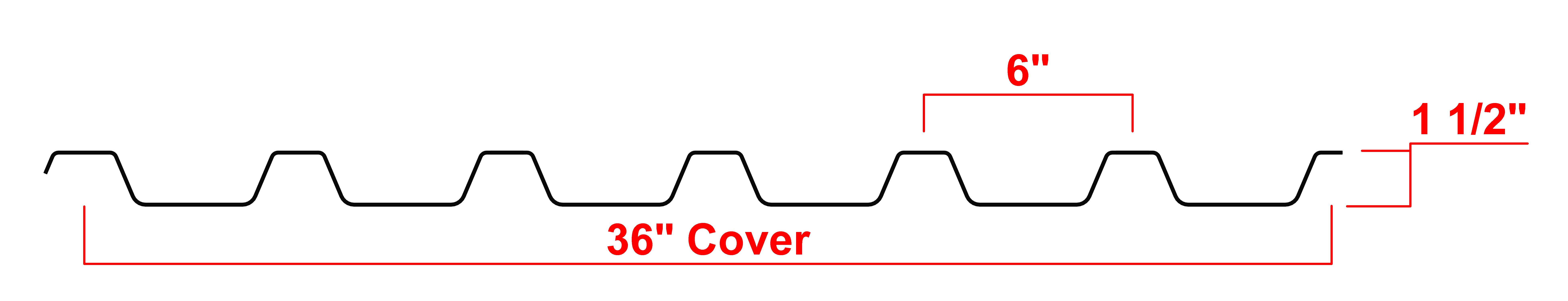 1.5 or 1.5C Steel Form Deck Profile
