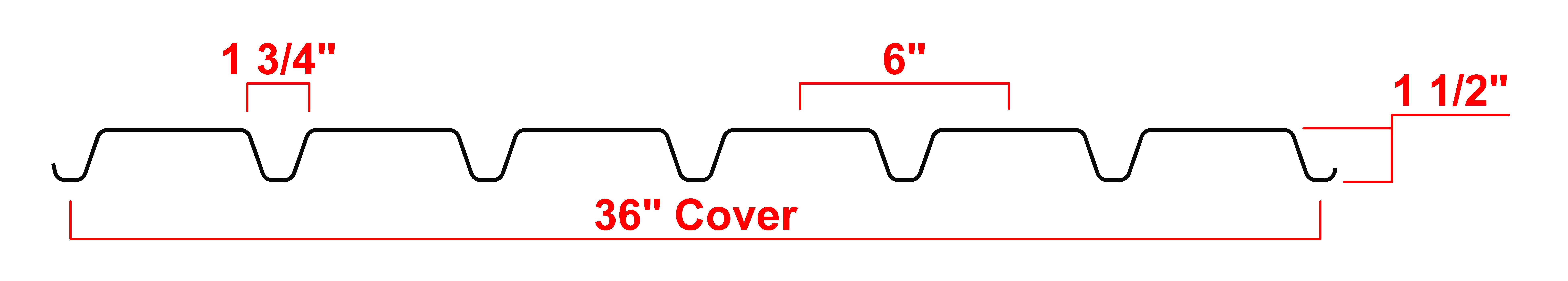 1.5 F Roof Deck Profile