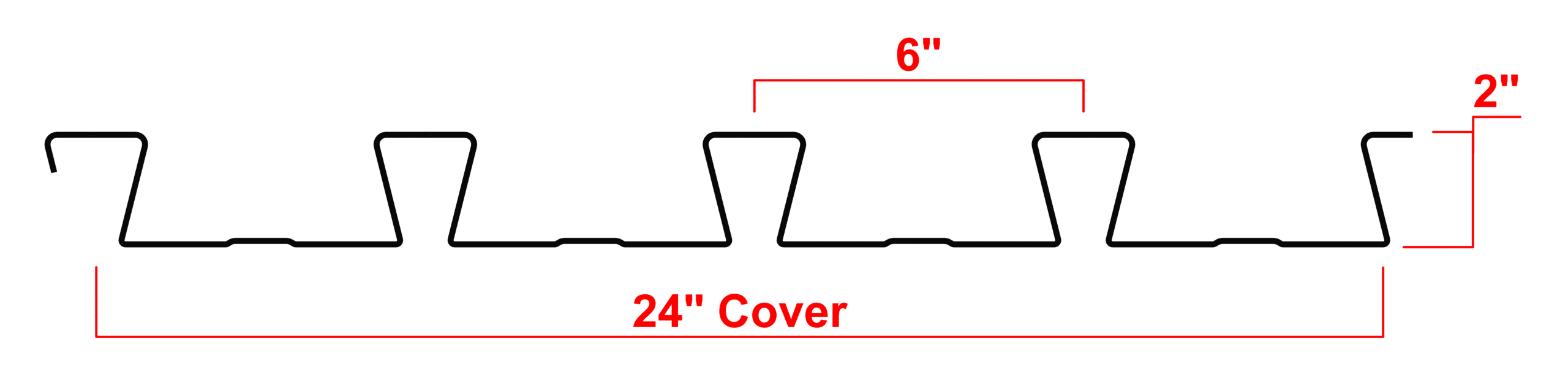 2.0 Dovetail Deck Profile